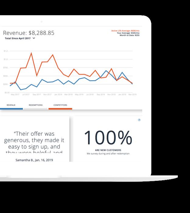 Macbook 2 revenue