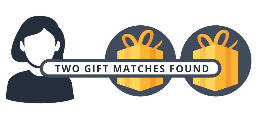 Giftmatches