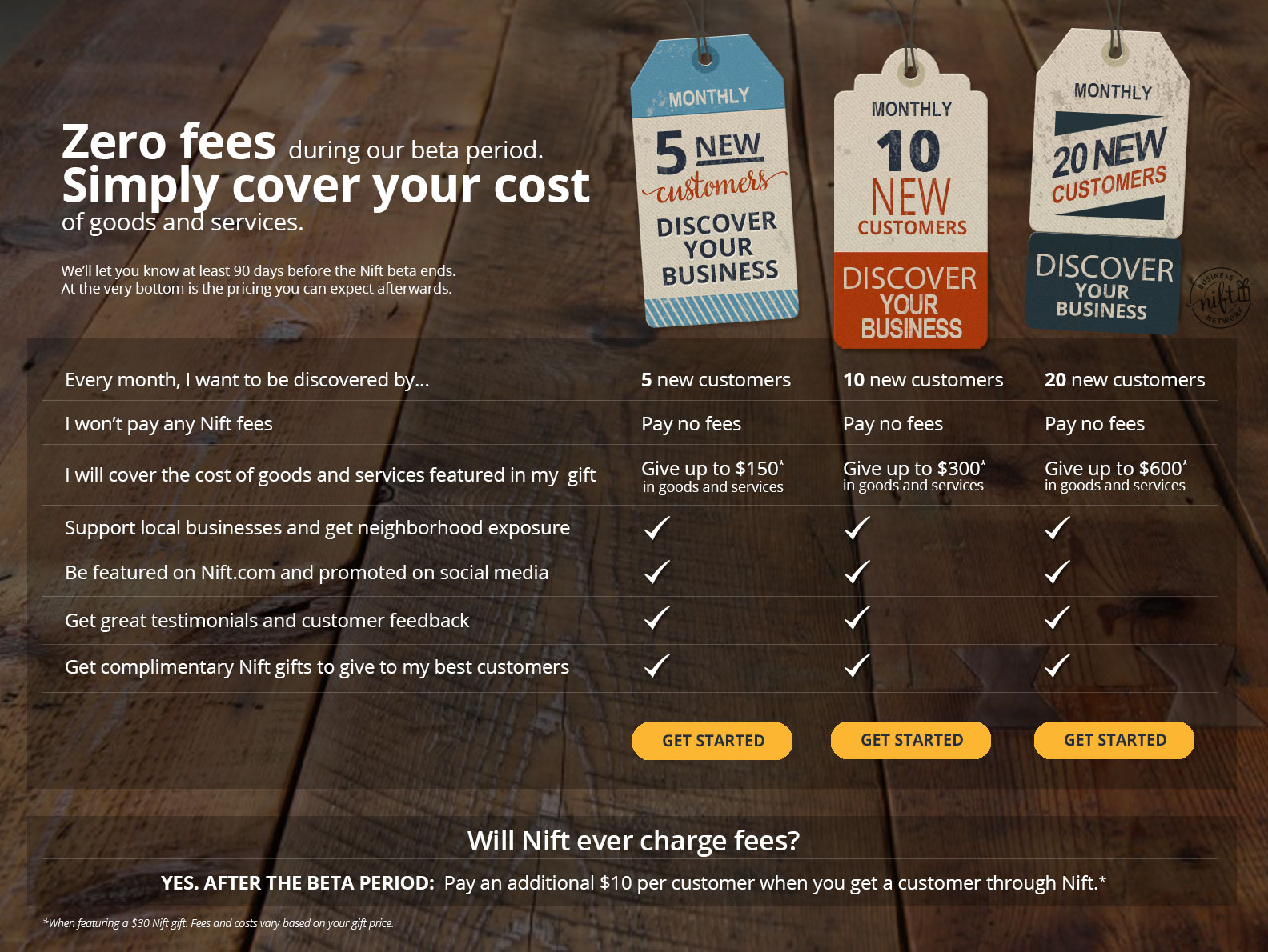 zero fees during our private beta. Simply cover your cost of goods and services.